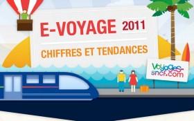 E-Voyage 2011 : Zee Agency s'illustre auprès de Voyages-sncf.com
