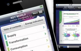 Energy Stats de l'IEA ou connaitre les statistiques énergétiques mondiales sur le bout des doigts
