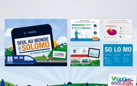 Seul au monde VS SOLOMO ou la SNCF vue par Zee Agency
